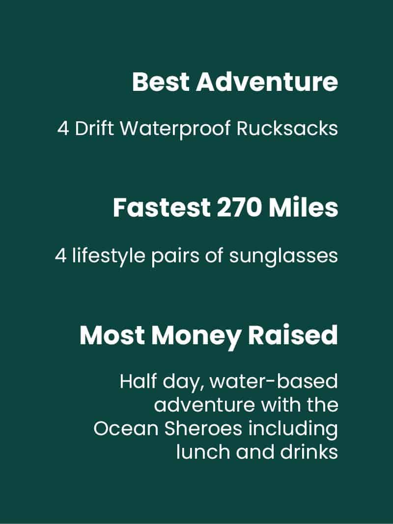 Ocean Sheroes Finisterre & Sungod Prizes